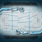 Setting up tabletop hockey on Field of Play